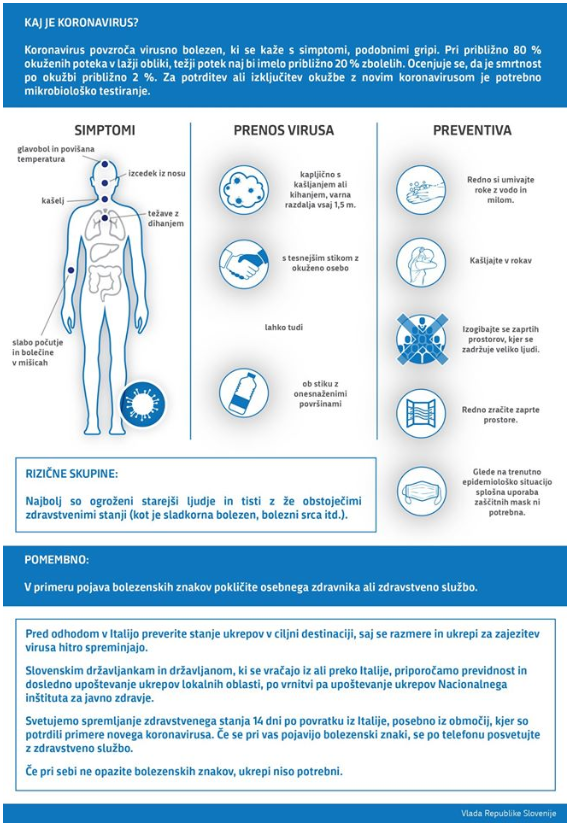 Nacionalni inštitut za javno zdravje o okužbi s koronavirusom